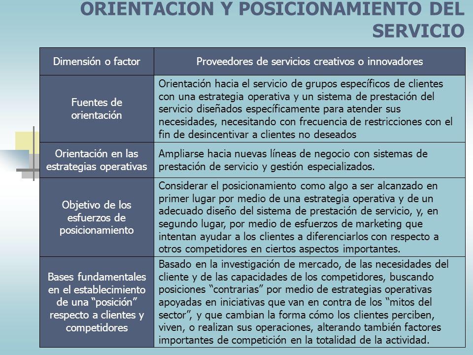 ORIENTACION Y POSICIONAMIENTO DEL SERVICIO