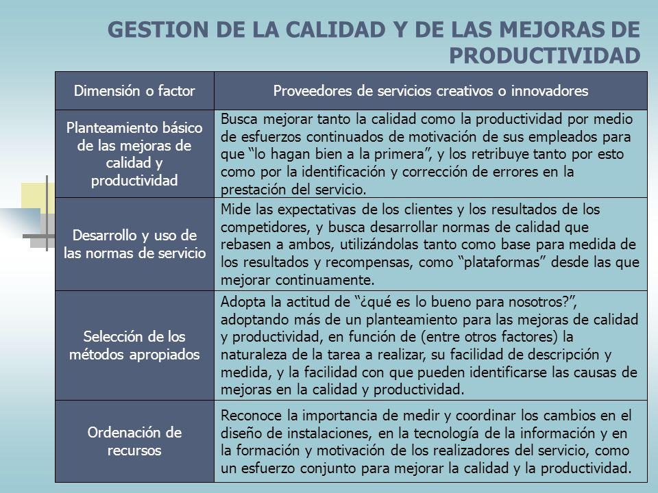 GESTION DE LA CALIDAD Y DE LAS MEJORAS DE PRODUCTIVIDAD