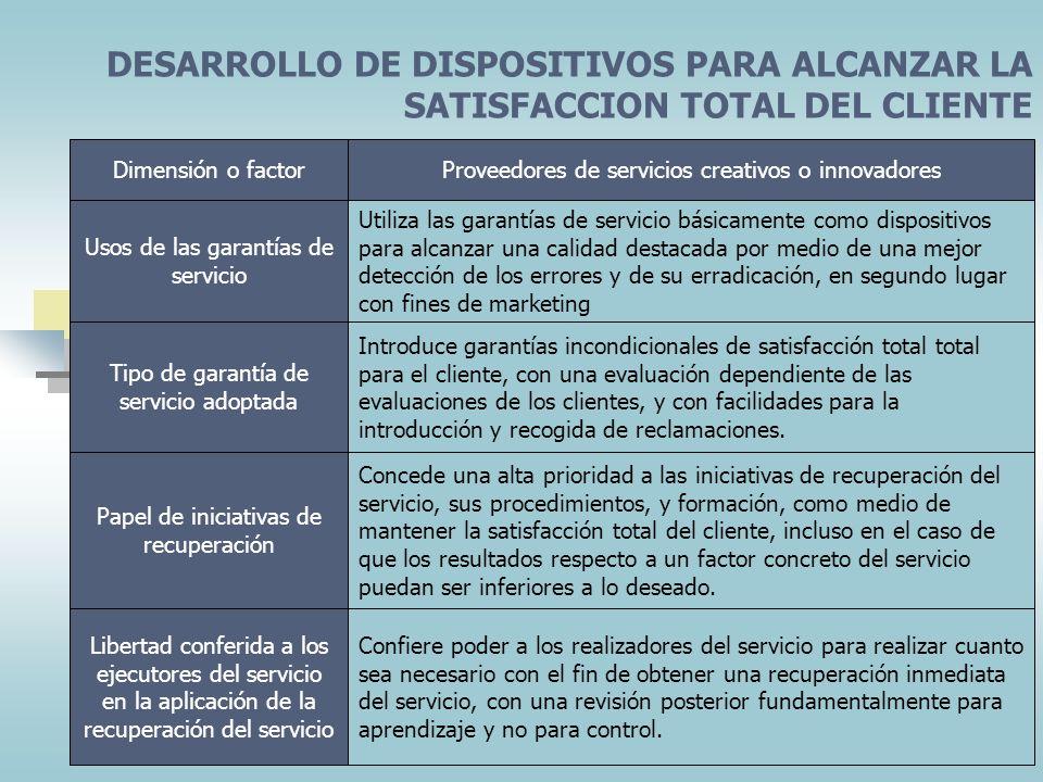 DESARROLLO DE DISPOSITIVOS PARA ALCANZAR LA SATISFACCION TOTAL DEL CLIENTE
