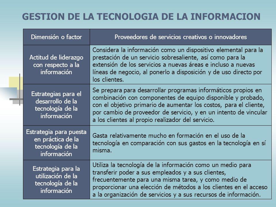 GESTION DE LA TECNOLOGIA DE LA INFORMACION