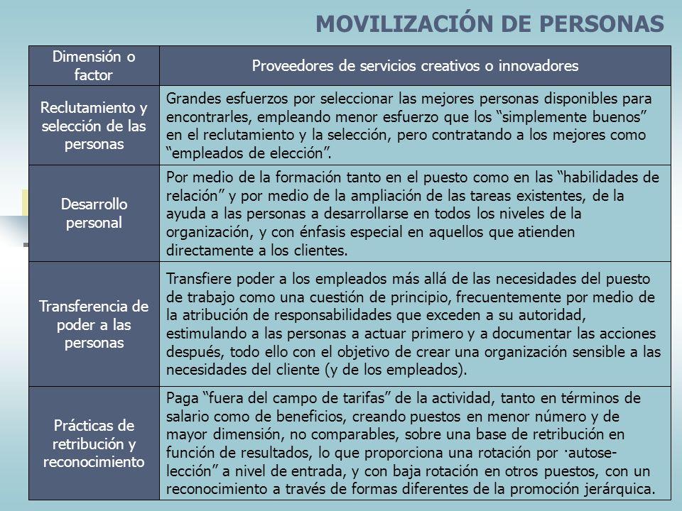 MOVILIZACIÓN DE PERSONAS