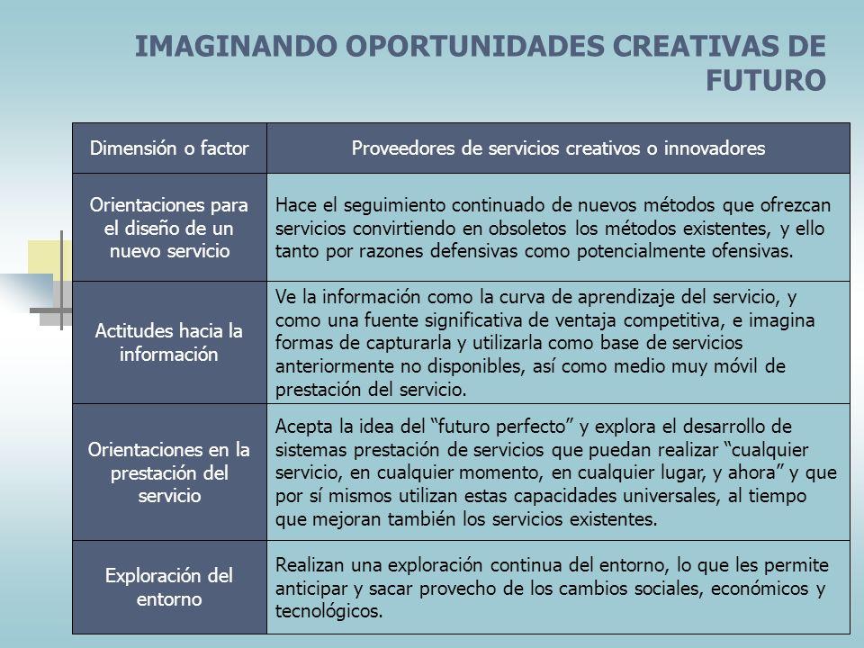 IMAGINANDO OPORTUNIDADES CREATIVAS DE FUTURO