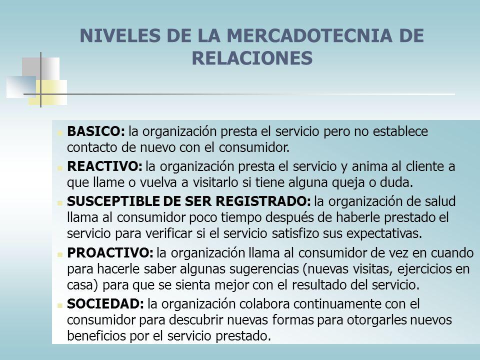 NIVELES DE LA MERCADOTECNIA DE RELACIONES