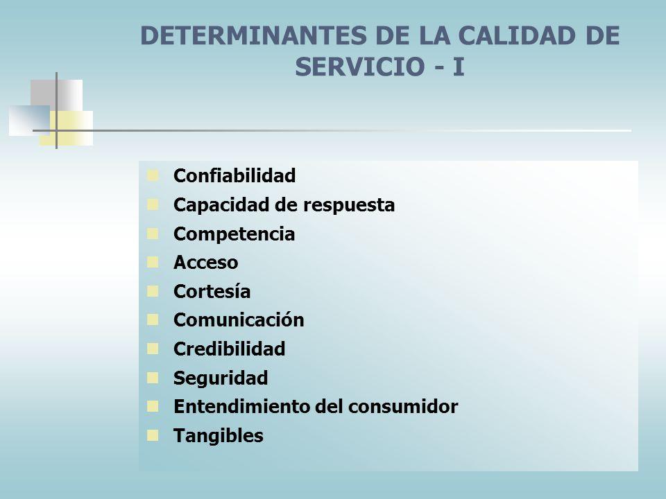 DETERMINANTES DE LA CALIDAD DE SERVICIO - I