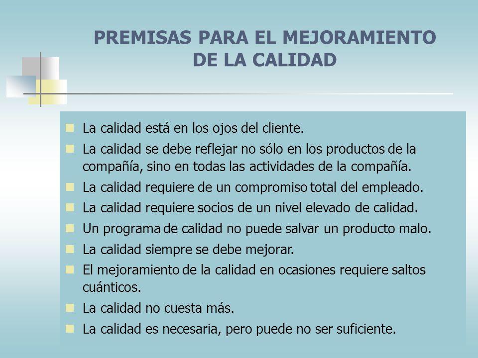 PREMISAS PARA EL MEJORAMIENTO DE LA CALIDAD