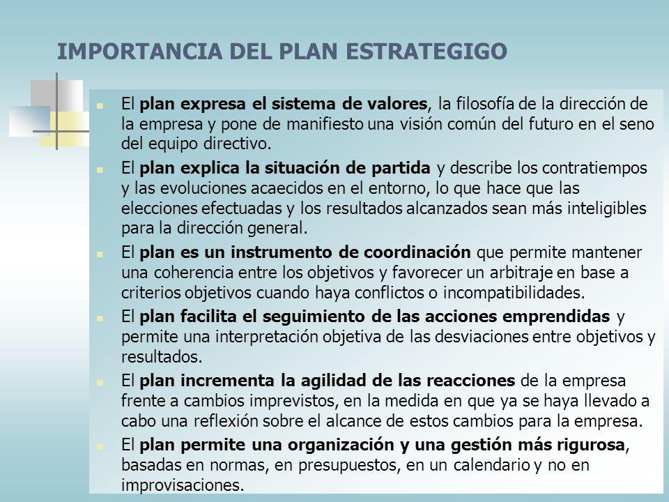 IMPORTANCIA DEL PLAN ESTRATEGIGO