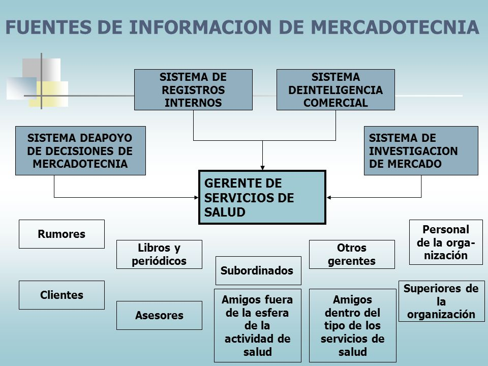 FUENTES DE INFORMACION DE MERCADOTECNIA