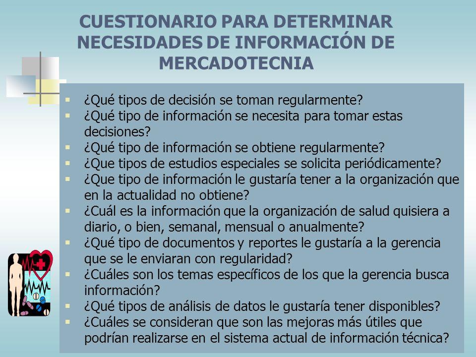 CUESTIONARIO PARA DETERMINAR NECESIDADES DE INFORMACIÓN DE MERCADOTECNIA
