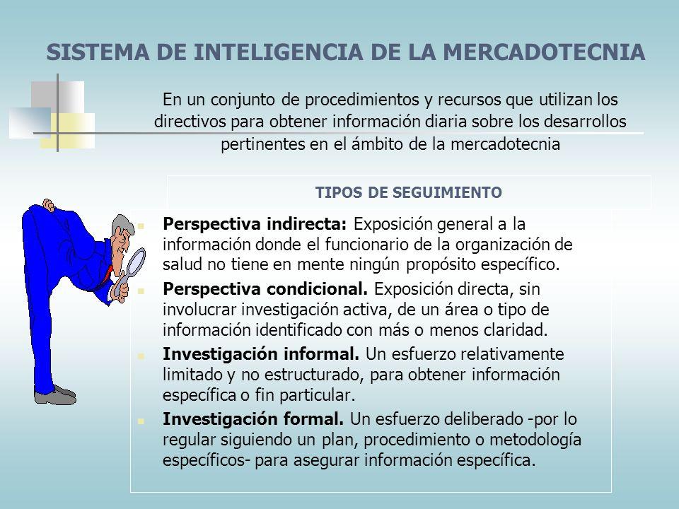 SISTEMA DE INTELIGENCIA DE LA MERCADOTECNIA