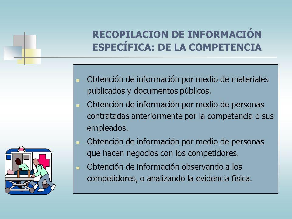 RECOPILACION DE INFORMACIÓN ESPECÍFICA: DE LA COMPETENCIA
