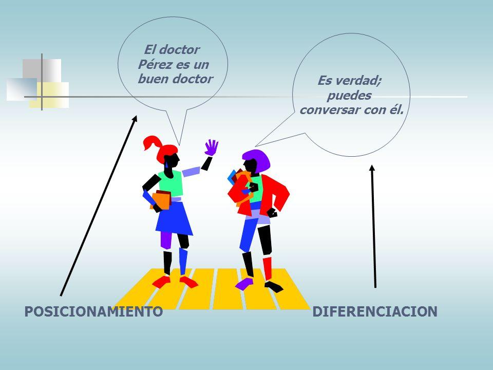 POSICIONAMIENTO DIFERENCIACION El doctor Pérez es un buen doctor