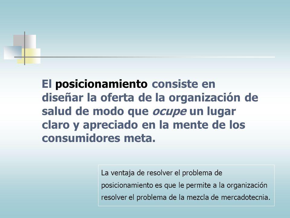 El posicionamiento consiste en diseñar la oferta de la organización de salud de modo que ocupe un lugar claro y apreciado en la mente de los consumidores meta.