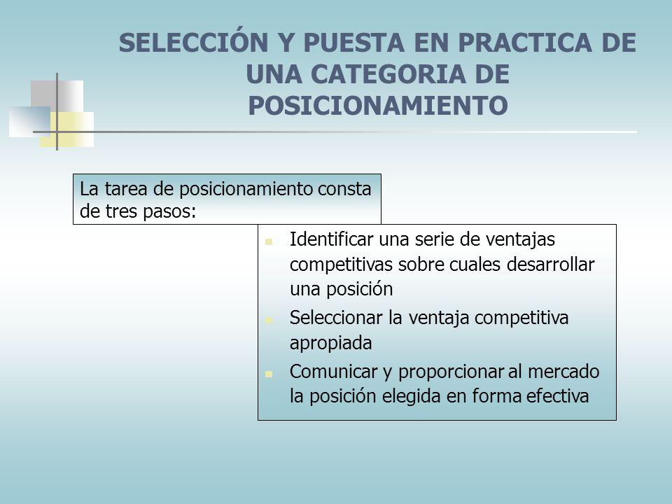 SELECCIÓN Y PUESTA EN PRACTICA DE UNA CATEGORIA DE POSICIONAMIENTO
