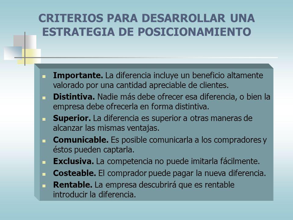 CRITERIOS PARA DESARROLLAR UNA ESTRATEGIA DE POSICIONAMIENTO