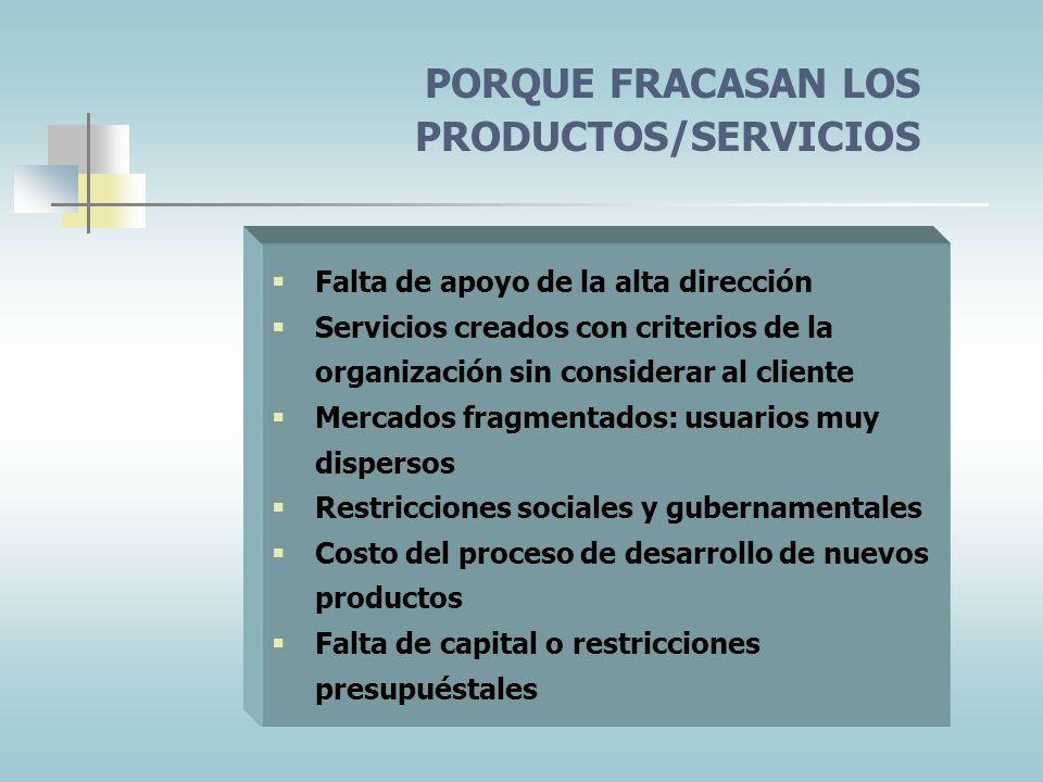PORQUE FRACASAN LOS PRODUCTOS/SERVICIOS