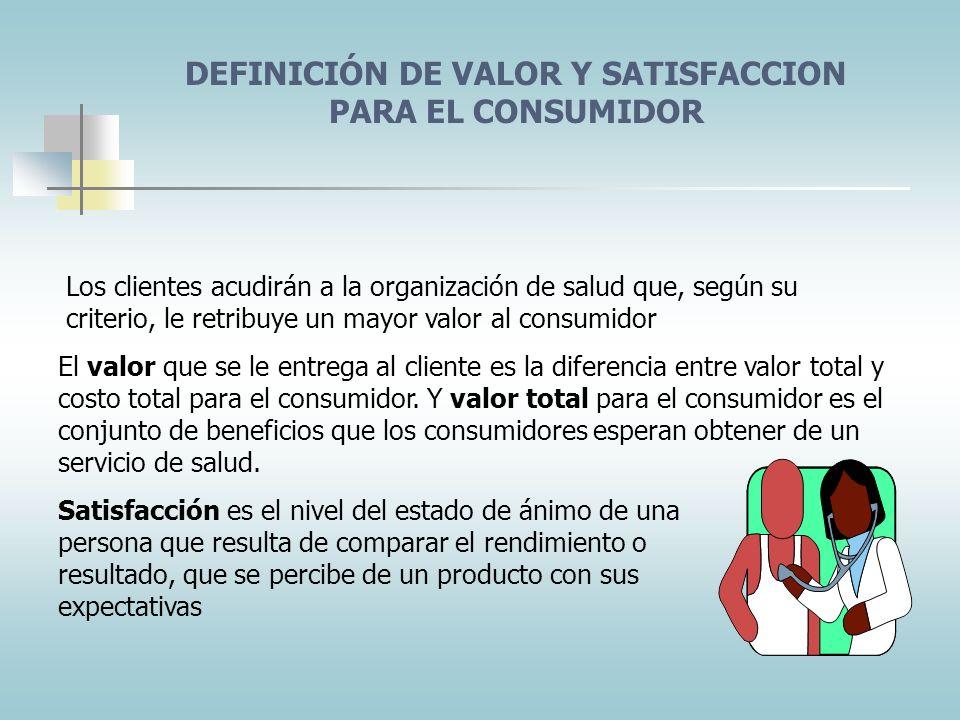 DEFINICIÓN DE VALOR Y SATISFACCION PARA EL CONSUMIDOR