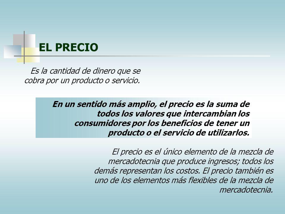EL PRECIO Es la cantidad de dinero que se cobra por un producto o servicio.
