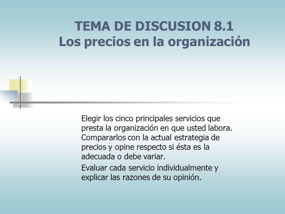 TEMA DE DISCUSION 8.1 Los precios en la organización