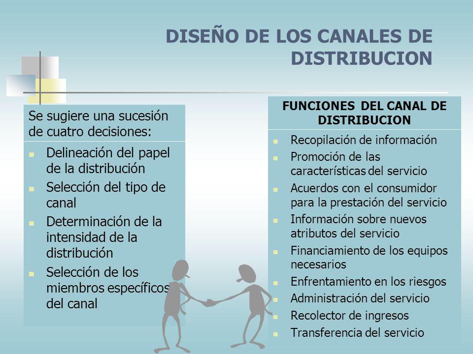 DISEÑO DE LOS CANALES DE DISTRIBUCION