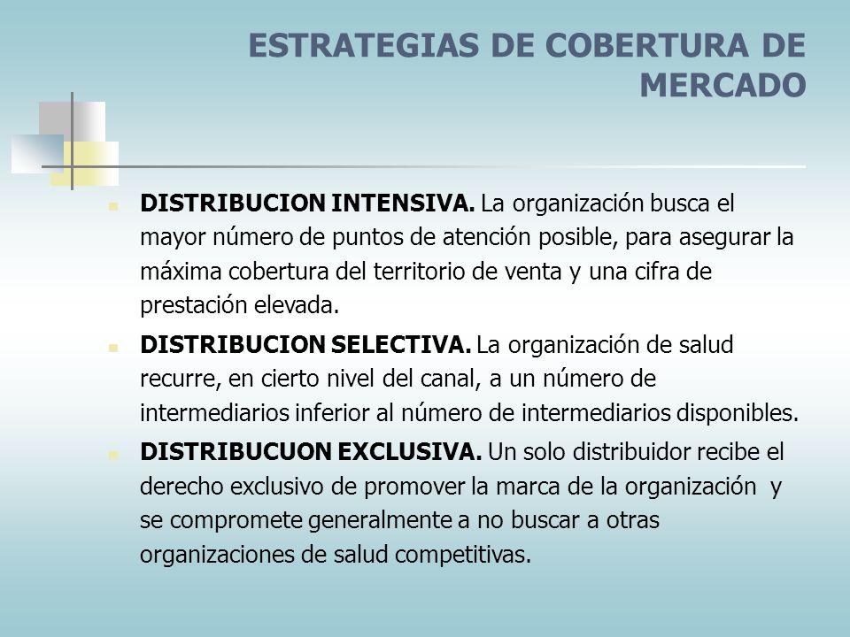 ESTRATEGIAS DE COBERTURA DE MERCADO