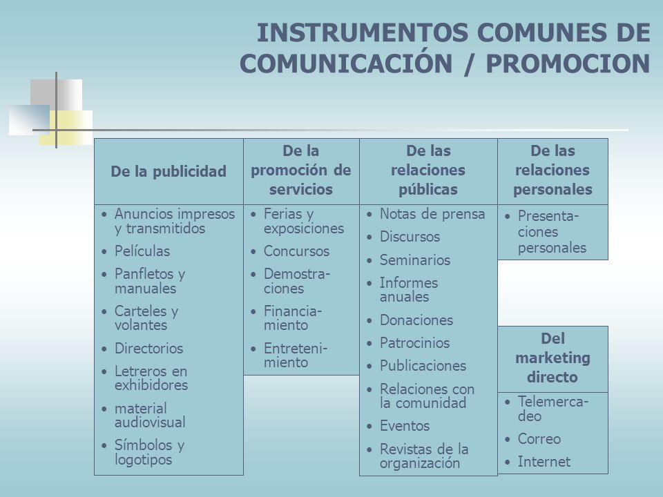 INSTRUMENTOS COMUNES DE COMUNICACIÓN / PROMOCION