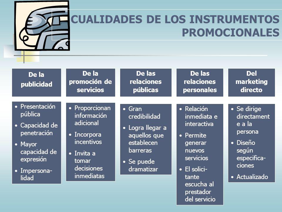 CUALIDADES DE LOS INSTRUMENTOS PROMOCIONALES