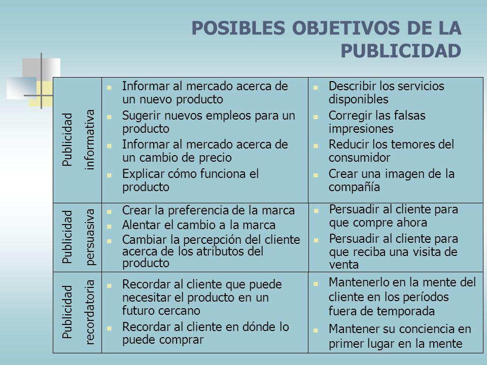 POSIBLES OBJETIVOS DE LA PUBLICIDAD