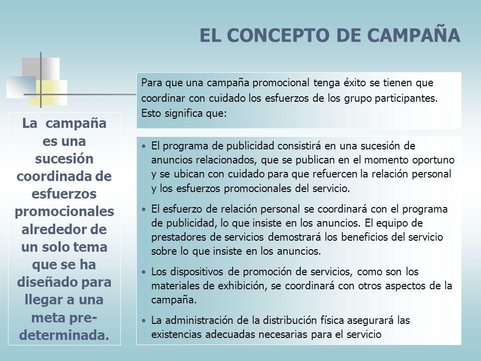 EL CONCEPTO DE CAMPAÑA