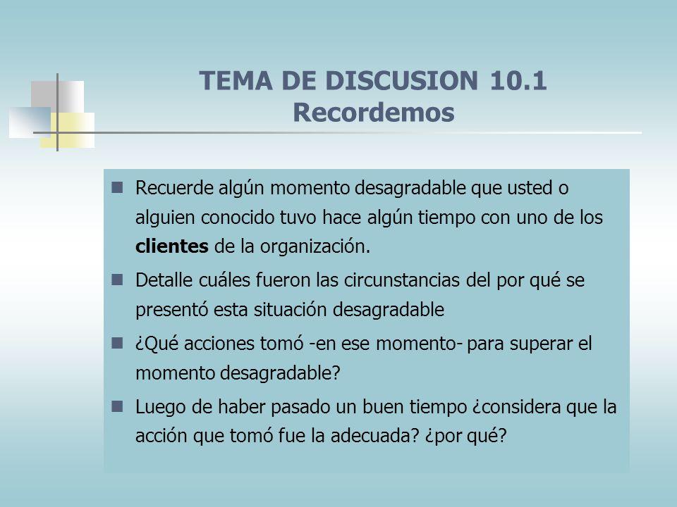 TEMA DE DISCUSION 10.1 Recordemos