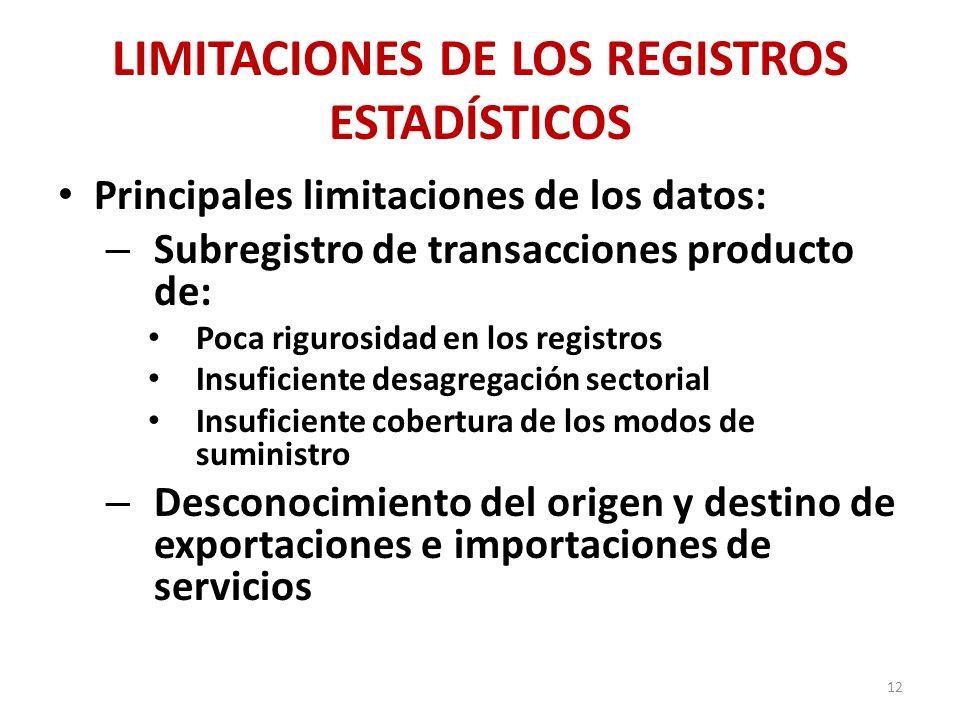 LIMITACIONES DE LOS REGISTROS ESTADÍSTICOS
