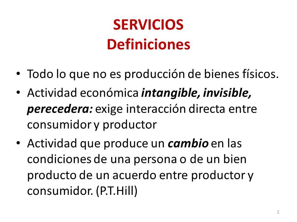 SERVICIOS Definiciones