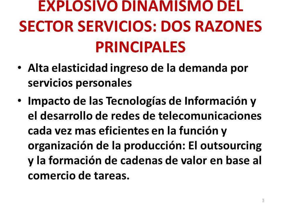 EXPLOSIVO DINAMISMO DEL SECTOR SERVICIOS: DOS RAZONES PRINCIPALES
