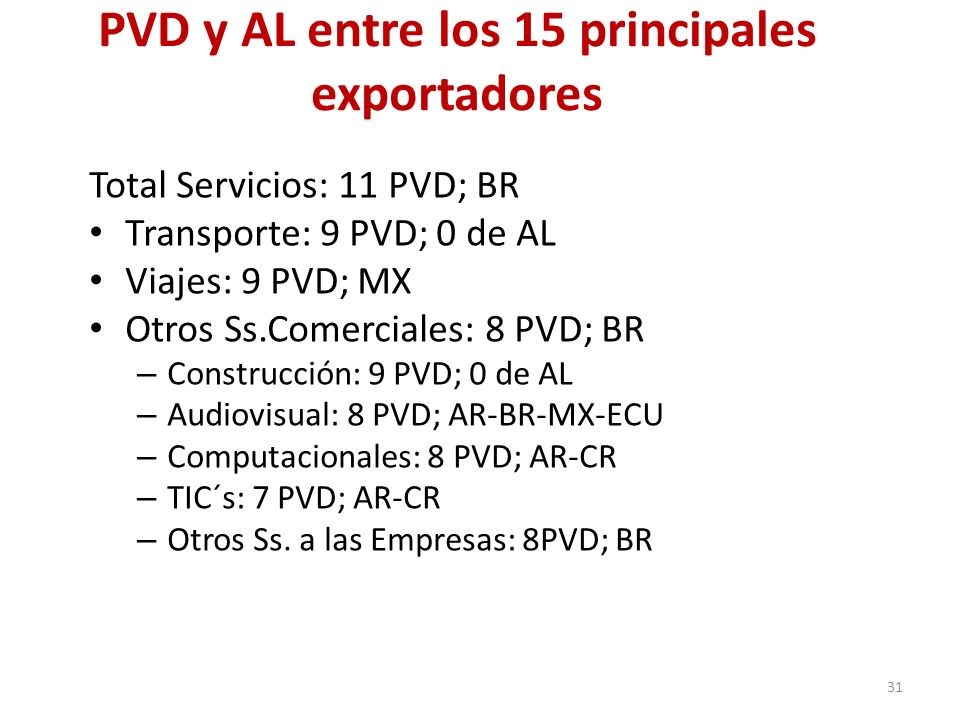 PVD y AL entre los 15 principales exportadores