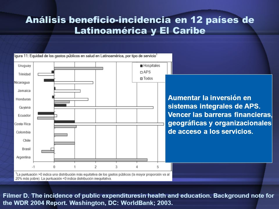 Análisis beneficio-incidencia en 12 países de Latinoamérica y El Caribe