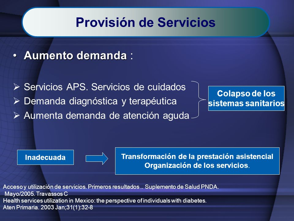 Provisión de Servicios Transformación de la prestación asistencial