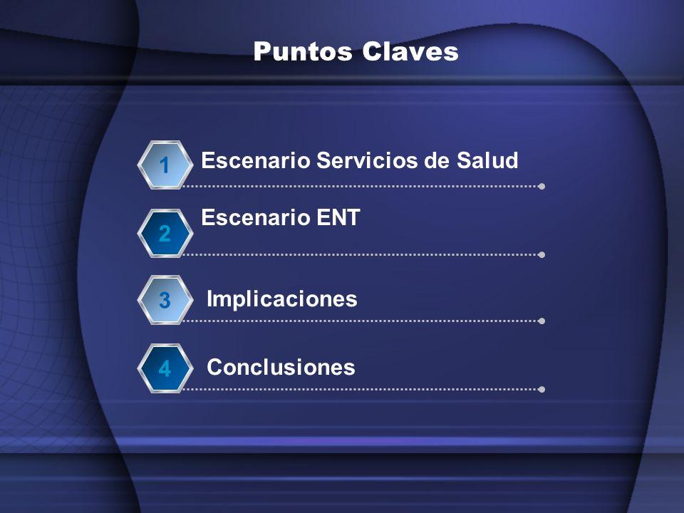 Puntos Claves Escenario Servicios de Salud 1 Escenario ENT 2 3