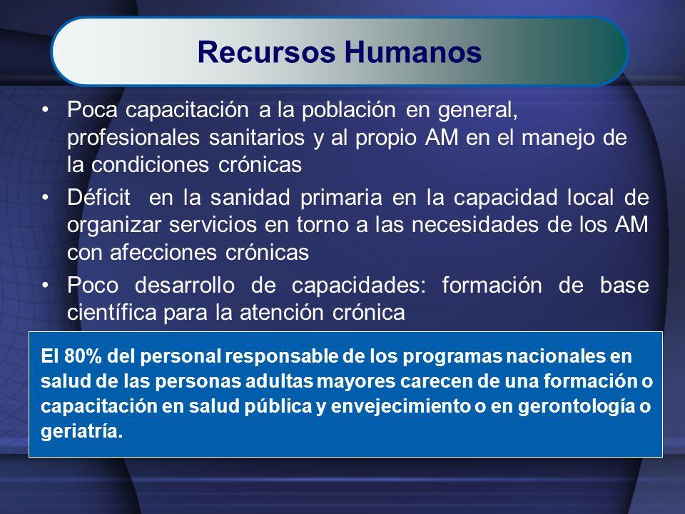 Recursos Humanos Poca capacitación a la población en general, profesionales sanitarios y al propio AM en el manejo de la condiciones crónicas.