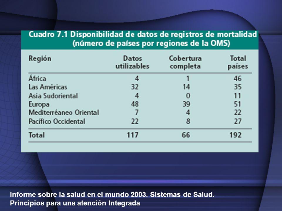 Informe sobre la salud en el mundo 2003. Sistemas de Salud.