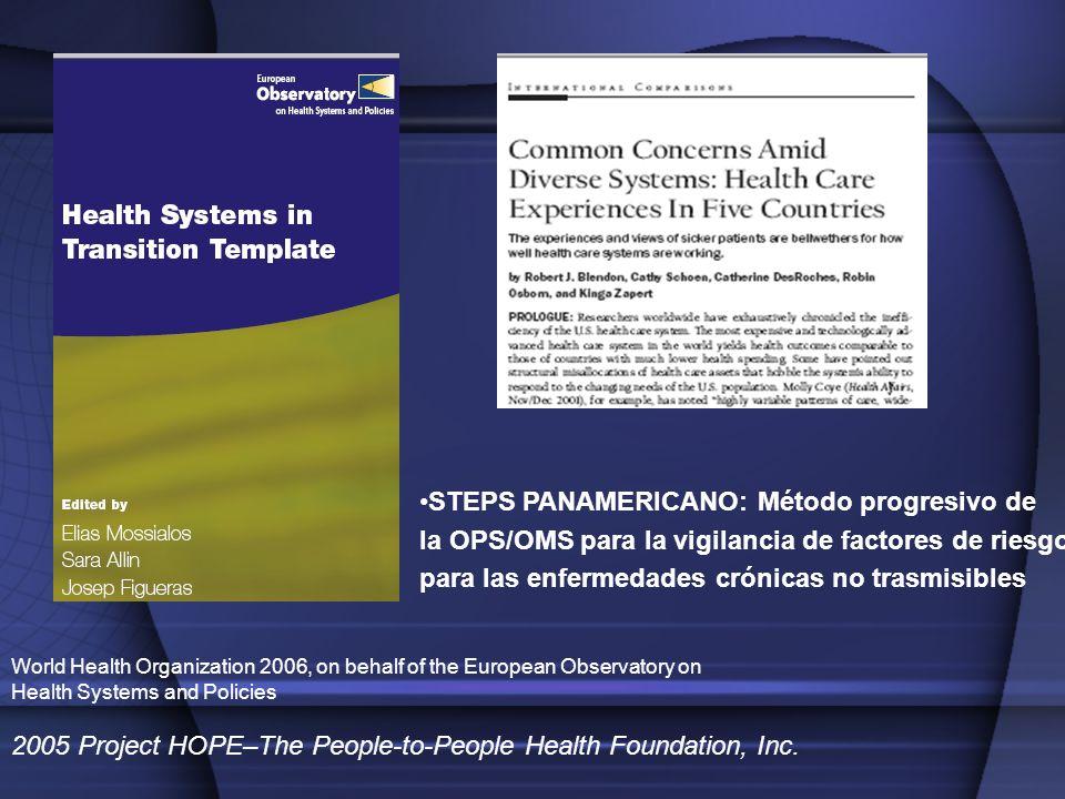STEPS PANAMERICANO: Método progresivo de
