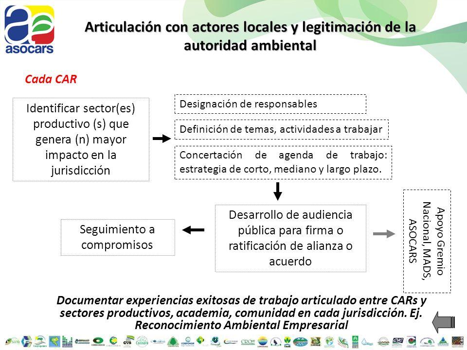 Articulación con actores locales y legitimación de la autoridad ambiental