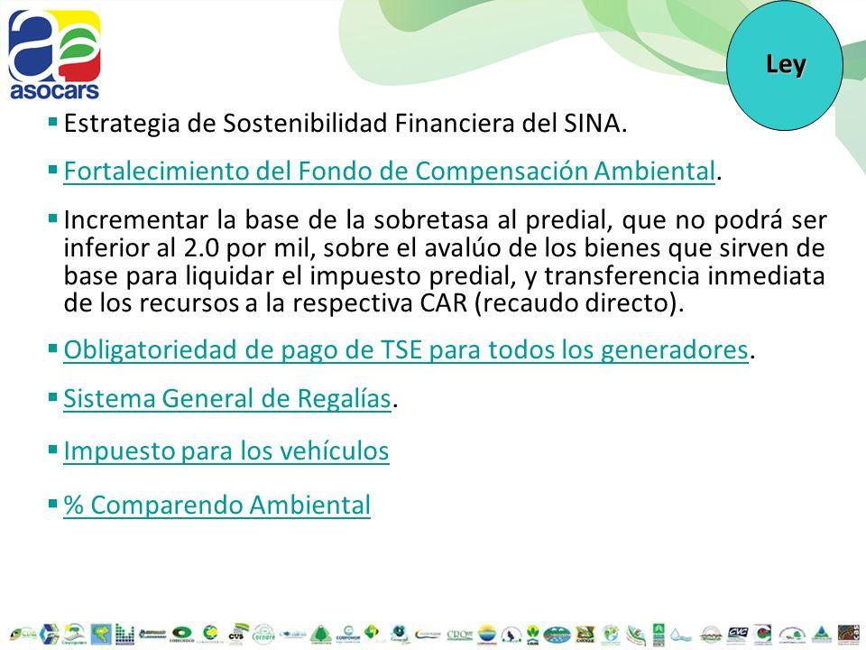 Ley Estrategia de Sostenibilidad Financiera del SINA. Fortalecimiento del Fondo de Compensación Ambiental.