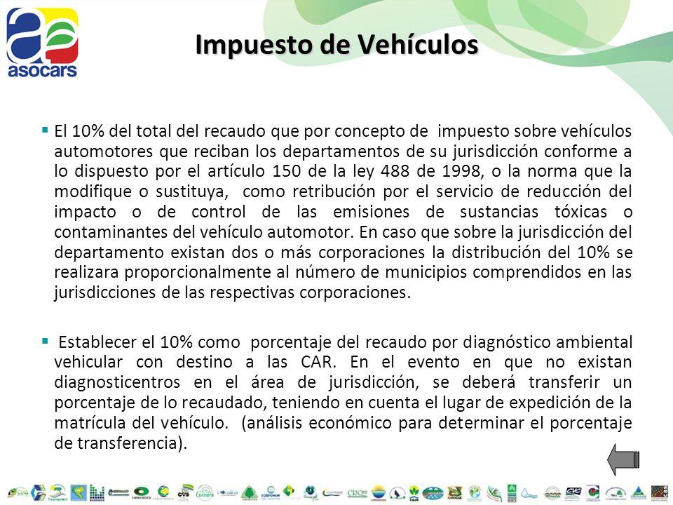 Impuesto de Vehículos