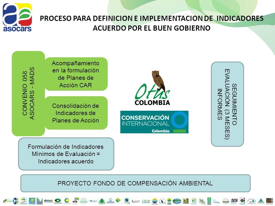 PROCESO PARA DEFINICION E IMPLEMENTACION DE INDICADORES