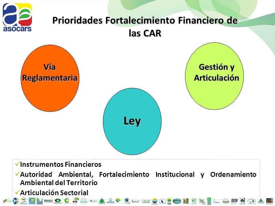 Ley Prioridades Fortalecimiento Financiero de las CAR