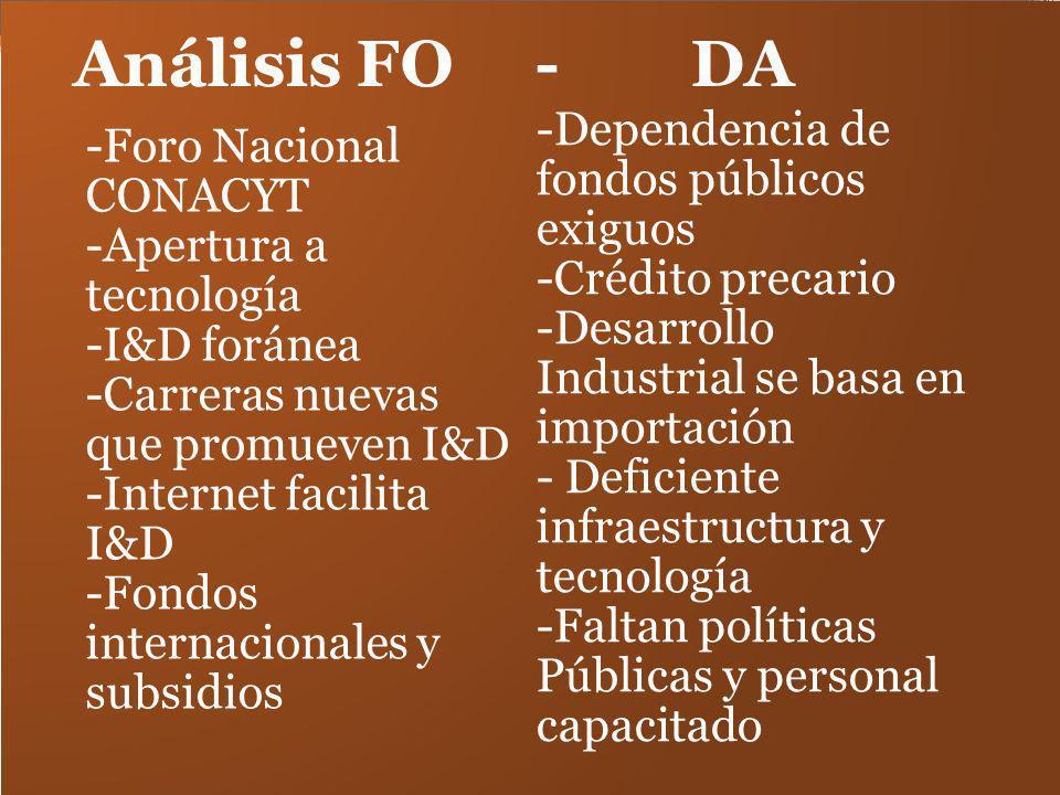 Análisis FO - DA -Dependencia de -Foro Nacional fondos públicos