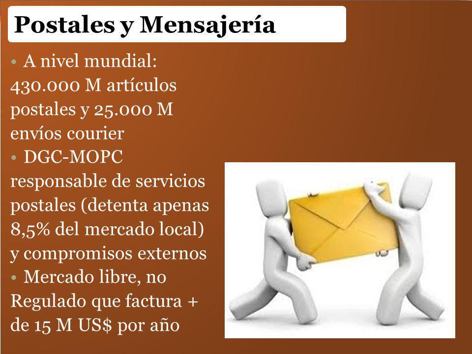 Postales y Mensajería A nivel mundial: 430.000 M artículos