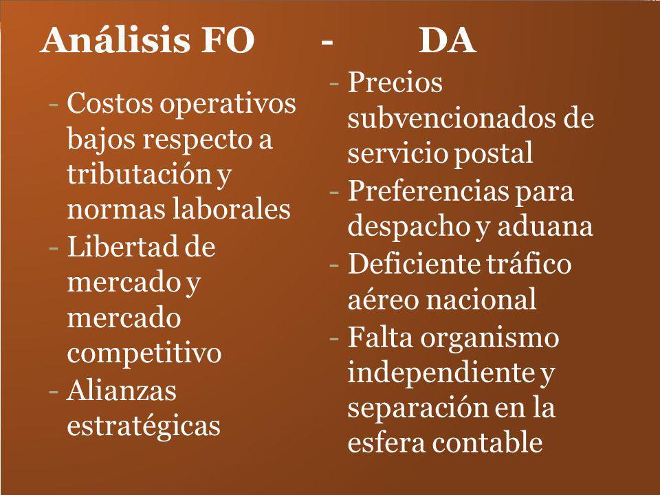 Análisis FO - DA Precios subvencionados de servicio postal