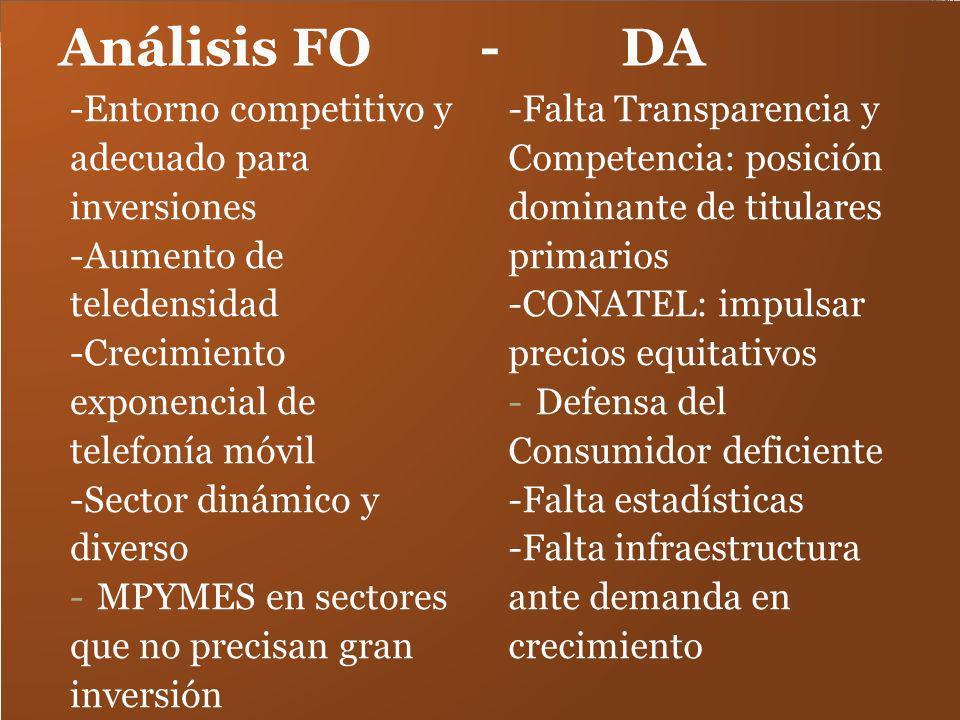 Análisis FO - DA -Entorno competitivo y adecuado para inversiones