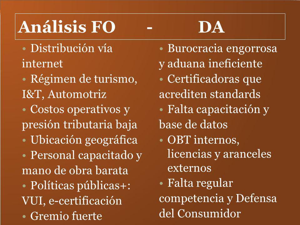 Análisis FO - DA Distribución vía internet Régimen de turismo,
