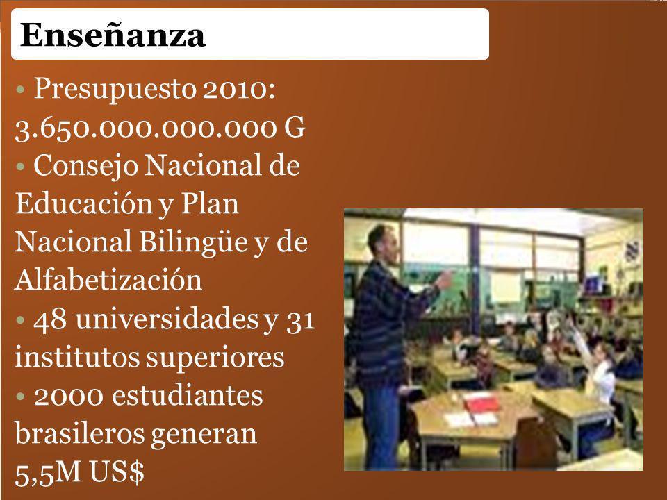 Enseñanza Presupuesto 2010: 3.650.000.000.000 G Consejo Nacional de
